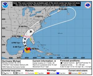 Hurricane Michael Image
