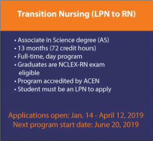 Transition Nursing (LPN to RN),• Associate in Science degree (AS) • 13 months (72 credit hours) • Full-time, day program • Graduates are NCLEX-RN exam     eligible • Program accredited by ACEN • Student must be an LPN to apply, Applications open: Jan. 14 - April 12, 2019 Next program start date: June 20, 2019